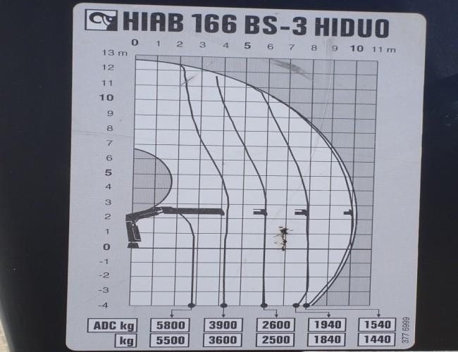 DAF FAT CF85.410 6x4 - 16TM HIAB Kraan, Crane, Kran, Grue - BB - Remote control TT 4193
